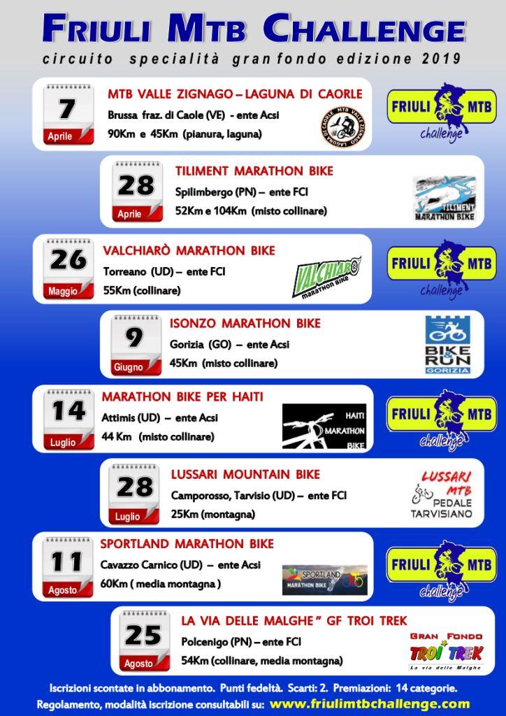 Fci Calendario.Fci Calendario Mtb Friuli Mtb Challenge 2019 Friuli